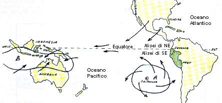 Il Nino, fenomeno dell'Oceano Pacifico