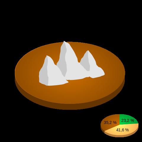 Trentino Alto Adige Cartina Fisica E Politica.Il Clima Della Regione Trentino Alto Adige Climatologia Il Tempo In Media E Agli Estremi