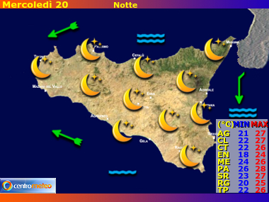 Previsione e condizione del mare
